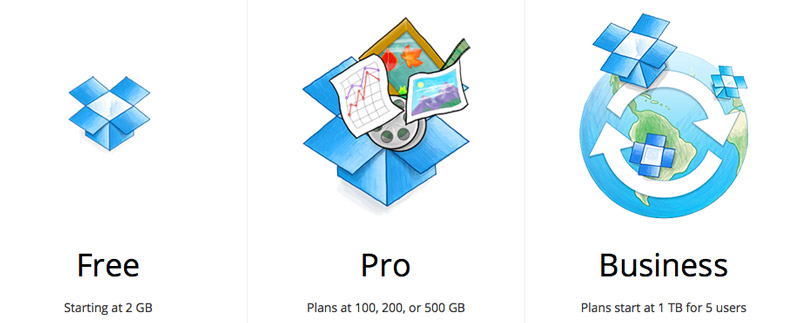 Access your files anywhere with Dropbox