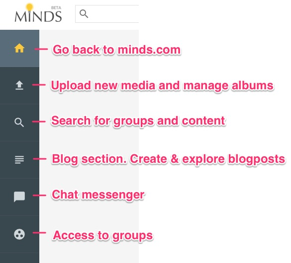 Menu of actions screenshot in minds.com