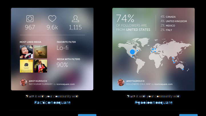 Screenshot of two infographics about Instagram profile